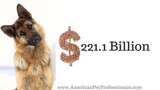 $221.1 Billion Generated by the U.S. Pet Industry in 2015